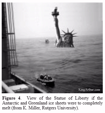 Statue Of Liberty Climate Change Sea Level Rise